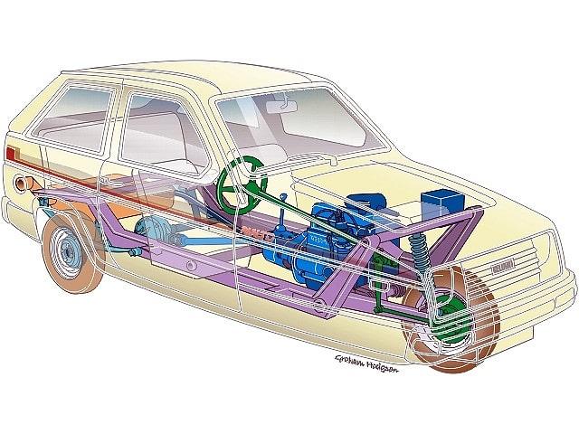 Reliant Robin, Robin, Reliant, Ford RS200, RS200, Ford, fibreglass, plastic pig, three-wheeler, Morgan, Top Gear, motoring, automotive, British car, car, auto trader, eBay, eBay motors
