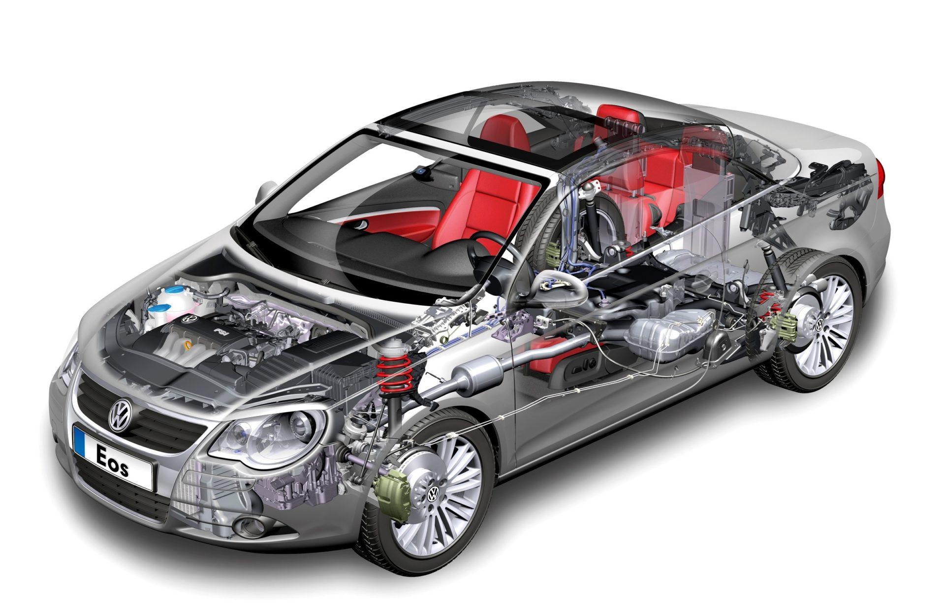 Volkswagen Eos, Volkswagen, Eos, Golf GTi, Golf, GTi, Volkswagen Golf GTi, Volkswagen Golf, coupe convertible, convertible, drop top, car, cars, classic car, retro car, motoring, automotive, ebay motors, ebay, autotrader, www.not2grand.co.uk, not2grand, adrian flux, featured, motoring, automotive, car, cars, Eos buying guide